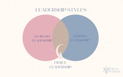 3 Types of Leadership Styles